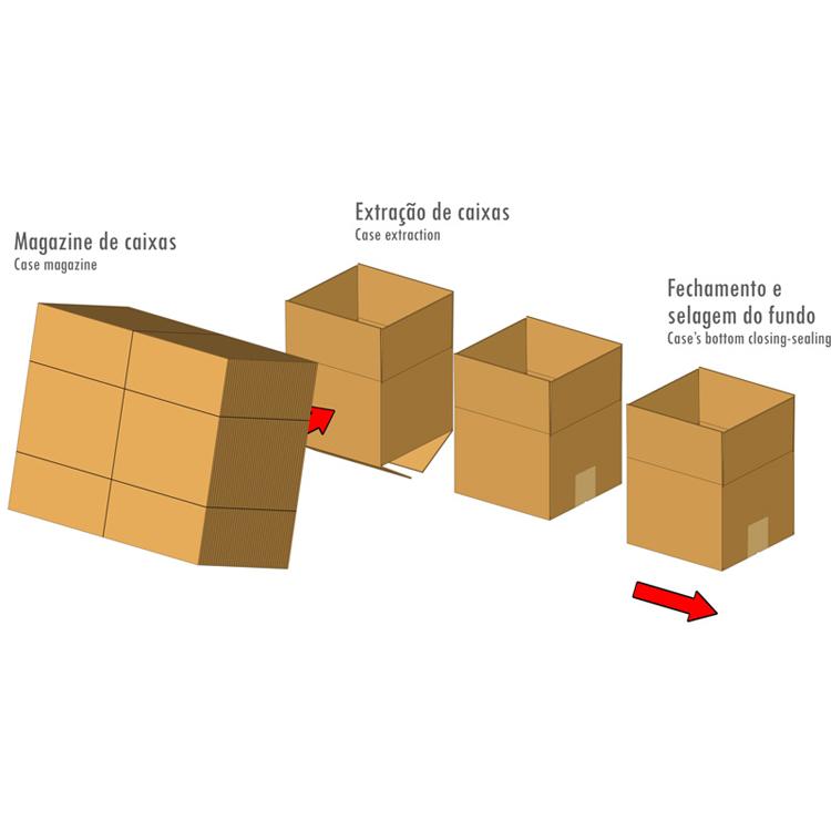 workflow_armadora_caixas